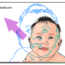 Tutorial Corel Draw: Cara Meresize (Gambar Vector)