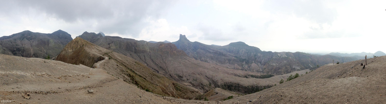 Ujung Gunung Kelud