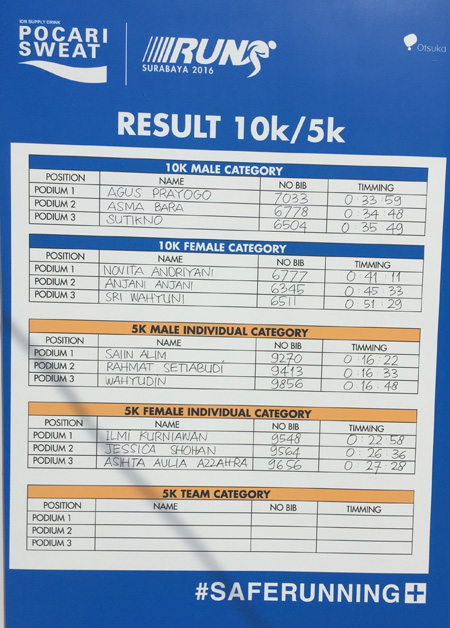 Nama-nama Pemenang Podium Pocari Run 2016 Surabaya