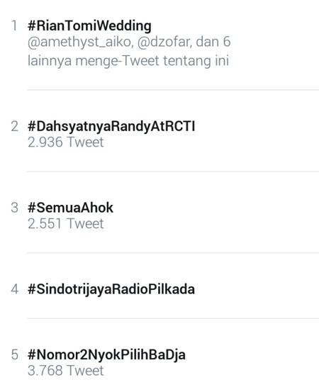 trending topik indonesia Rian Tomi Wedding