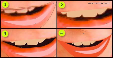 pewarnaan mulut